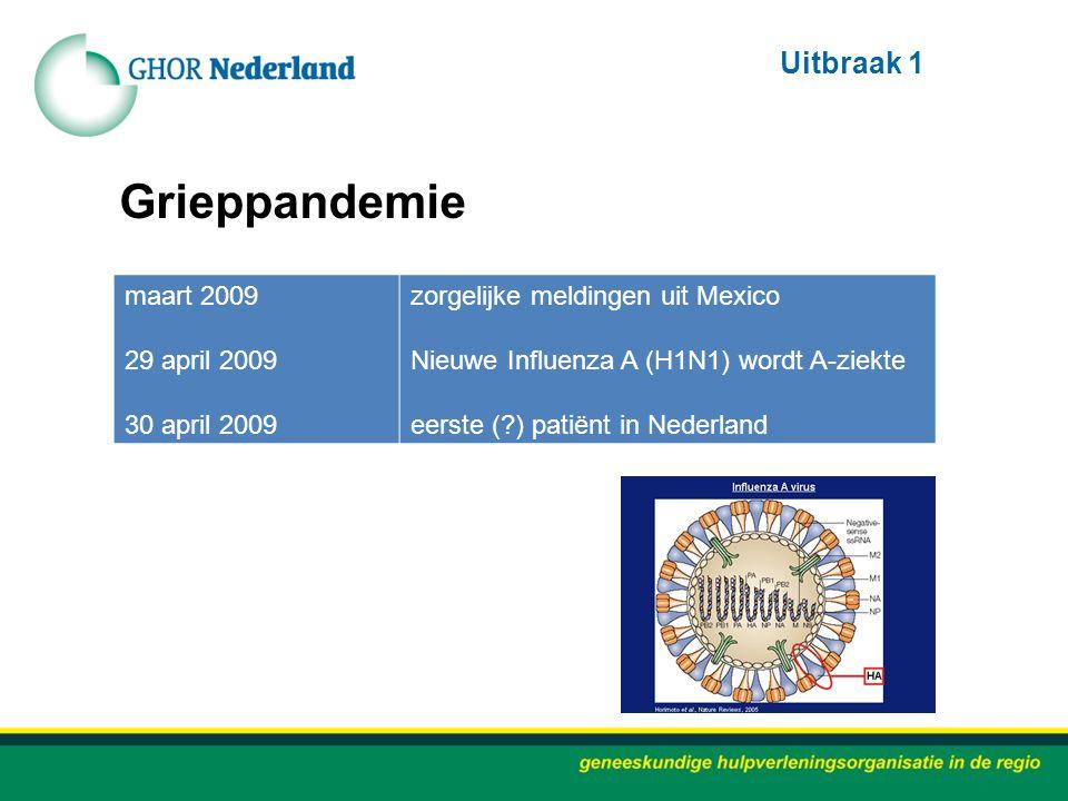 Grieppandemie Uitbraak 1 maart 2009 29 april 2009 30 april 2009