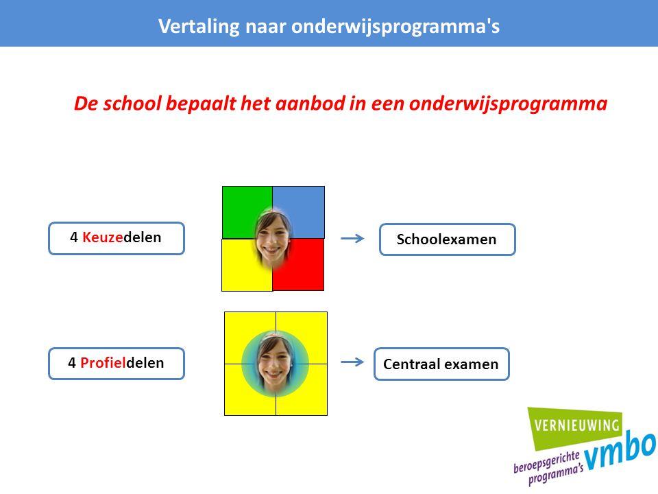 Vertaling naar onderwijsprogramma s