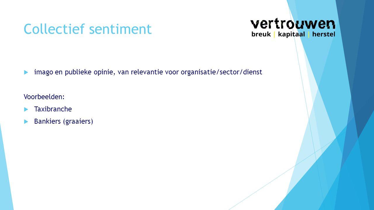 Collectief sentiment imago en publieke opinie, van relevantie voor organisatie/sector/dienst. Voorbeelden:
