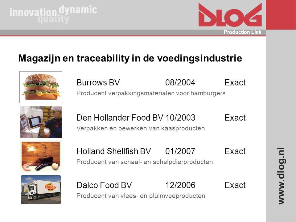 Magazijn en traceability in de voedingsindustrie