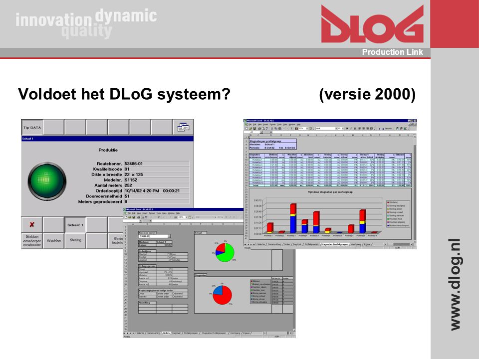 Voldoet het DLoG systeem (versie 2000)