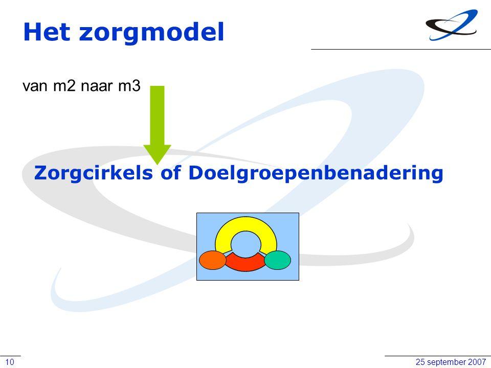 Het zorgmodel Zorgcirkels of Doelgroepenbenadering van m2 naar m3