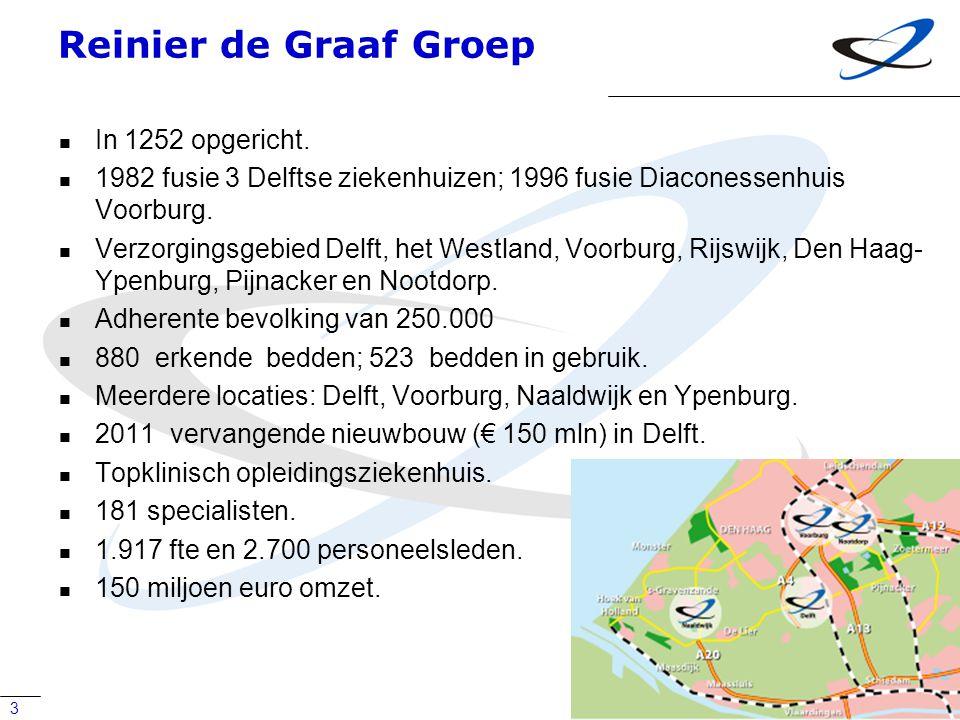 Reinier de Graaf Groep In 1252 opgericht.