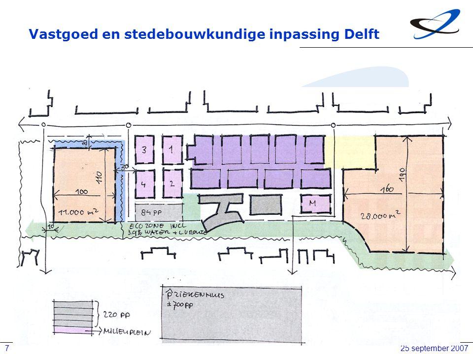 Vastgoed en stedebouwkundige inpassing Delft
