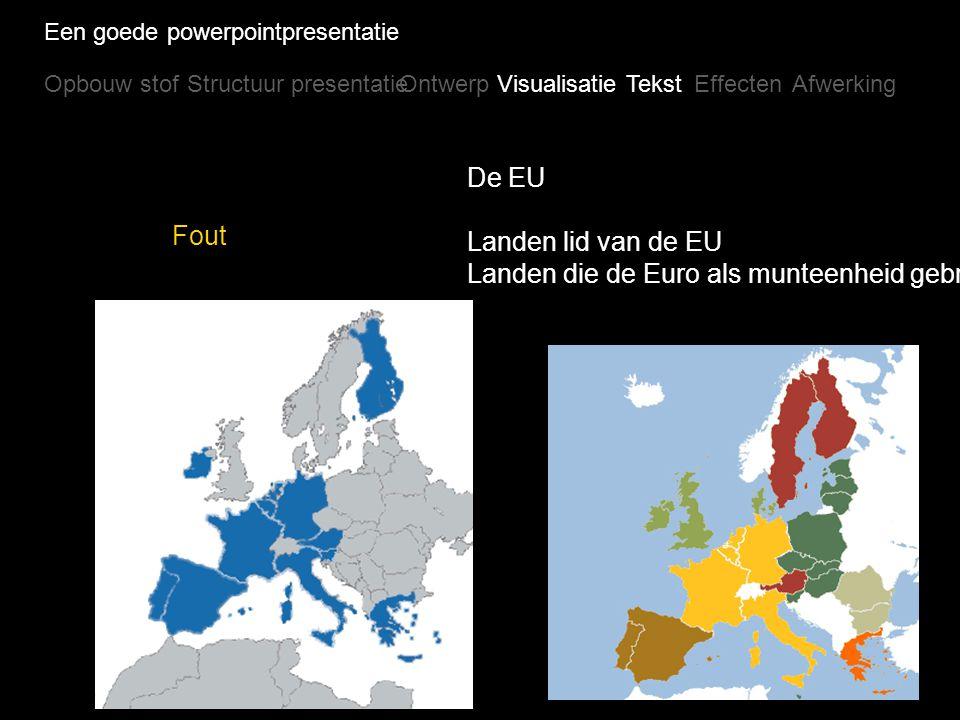 Landen die de Euro als munteenheid gebruiken Fout