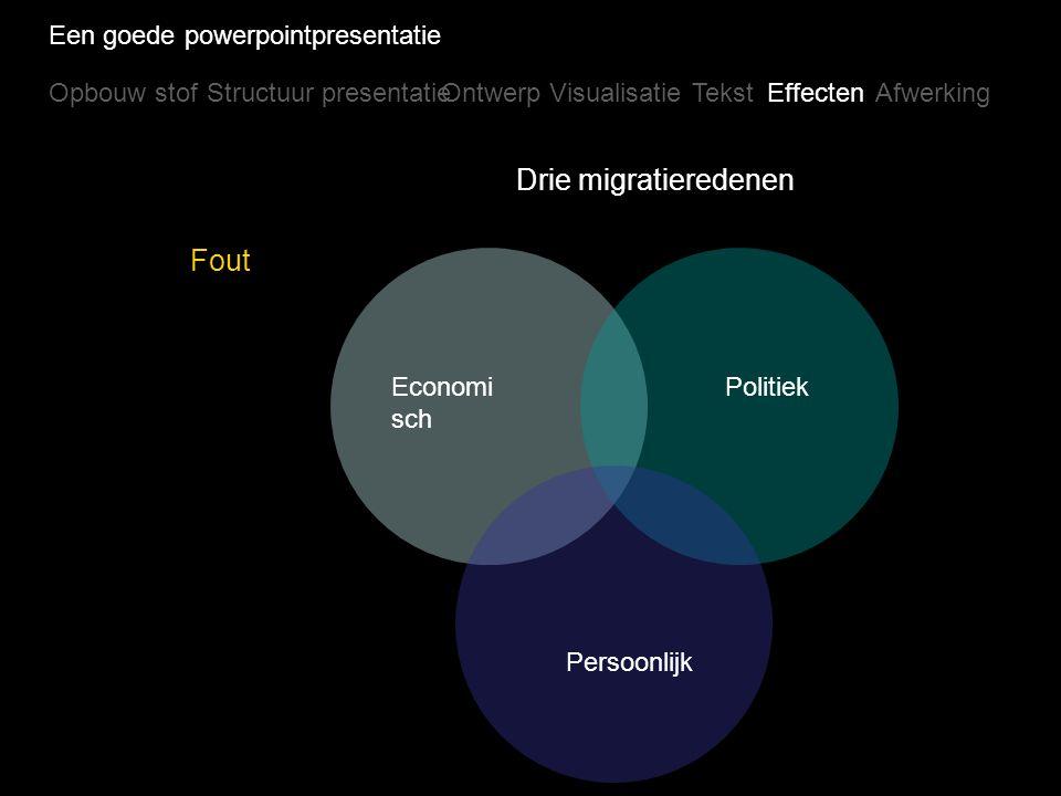 Drie migratieredenen Fout Een goede powerpointpresentatie Opbouw stof