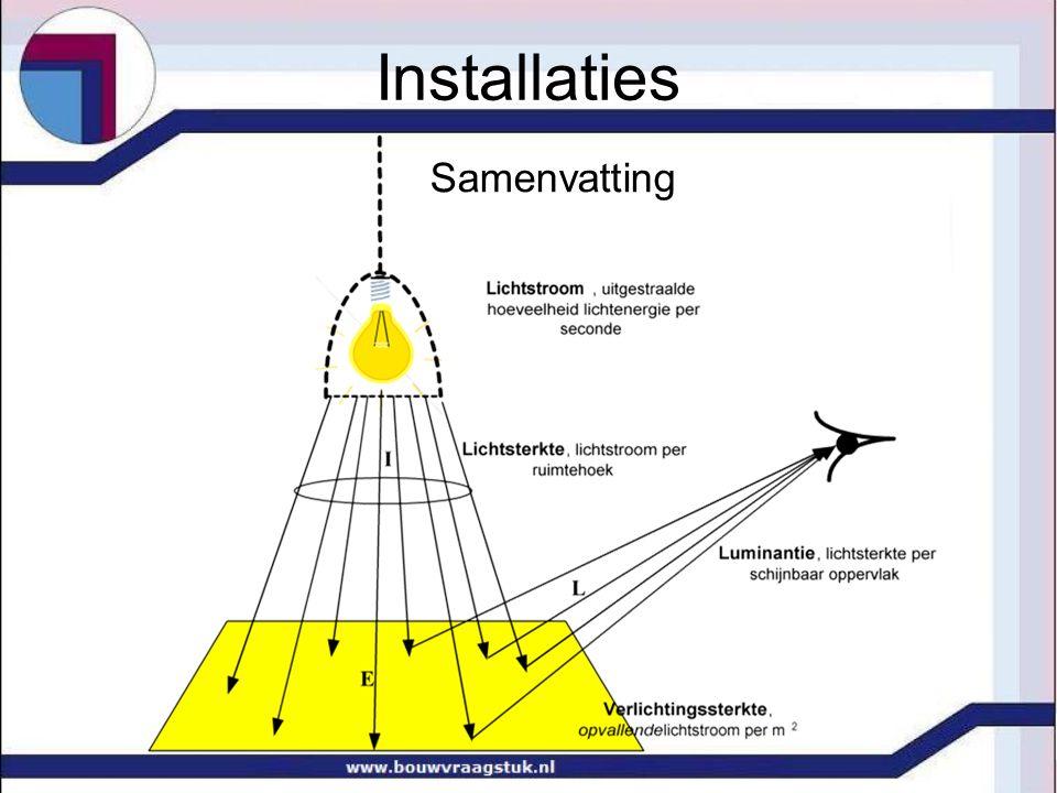 Installaties Samenvatting