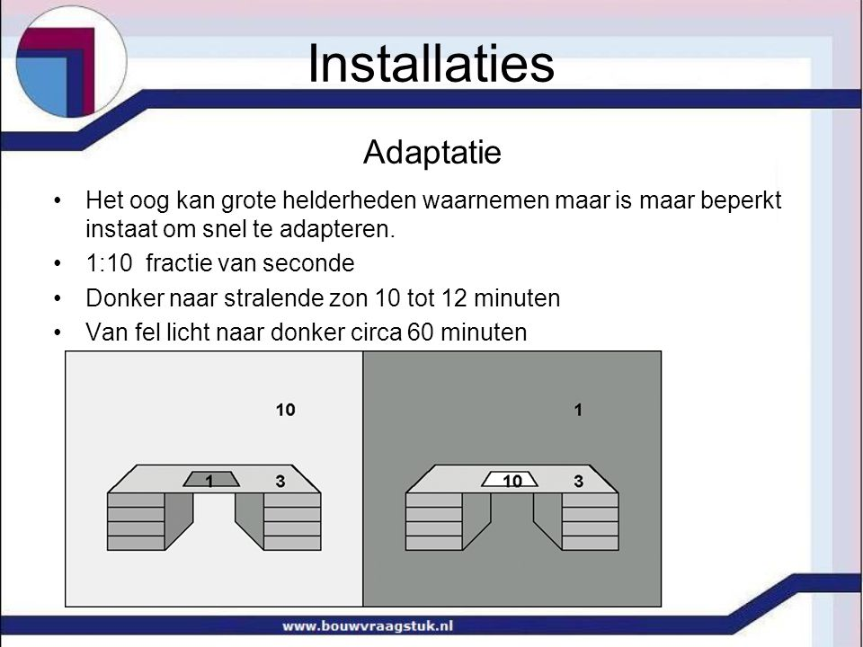 Installaties Adaptatie