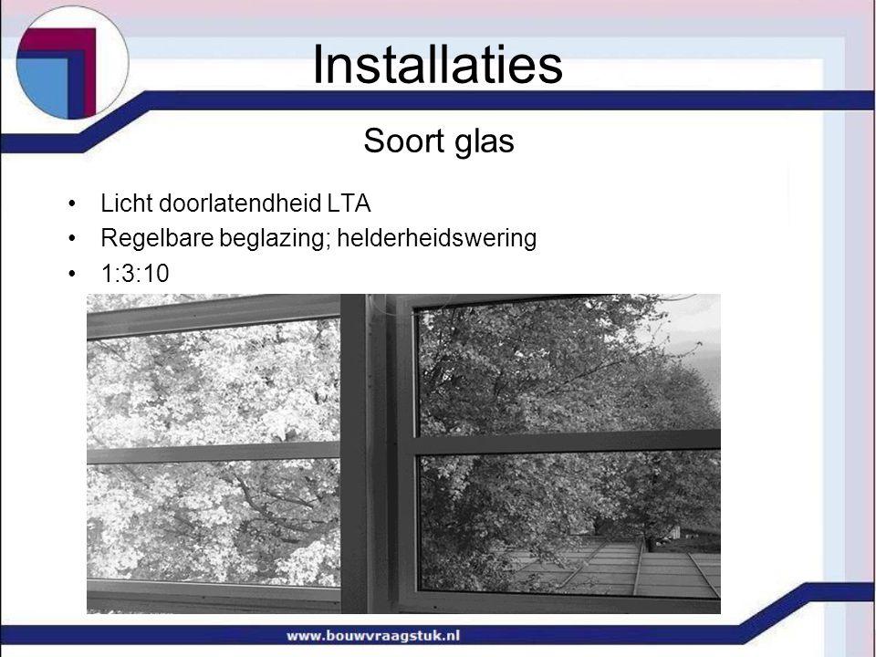 Installaties Soort glas Licht doorlatendheid LTA