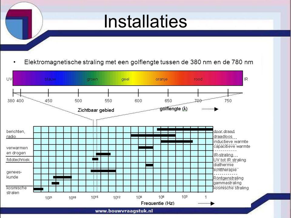 Installaties Elektromagnetische straling met een golflengte tussen de 380 nm en de 780 nm