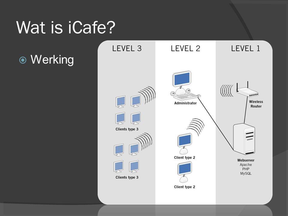 Wat is iCafe Werking // stef uitleggen adhv schema 10