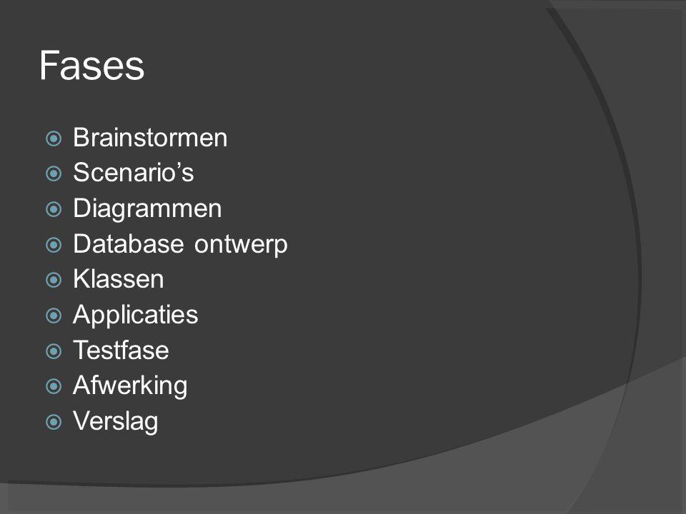 Fases Brainstormen Scenario's Diagrammen Database ontwerp Klassen