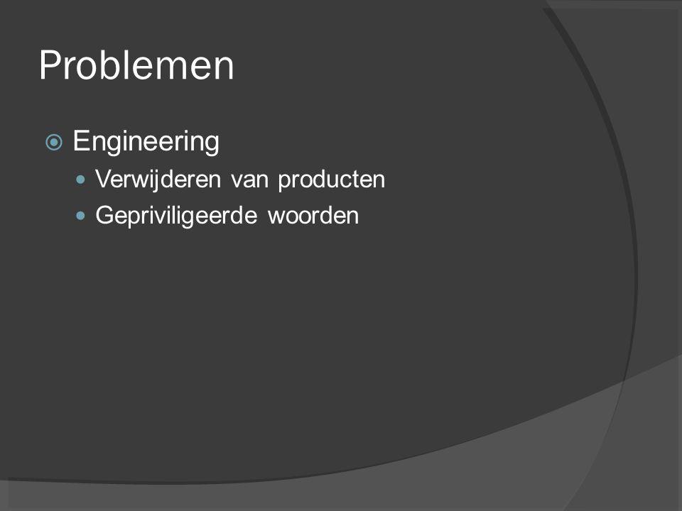 Problemen Engineering Verwijderen van producten