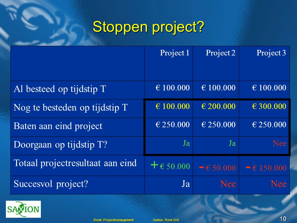 Stoppen project - € 50.000 - € 150.000 + € 50.000