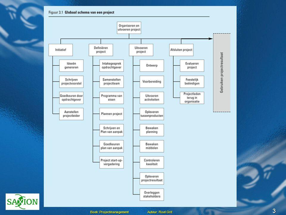 Globaal schema