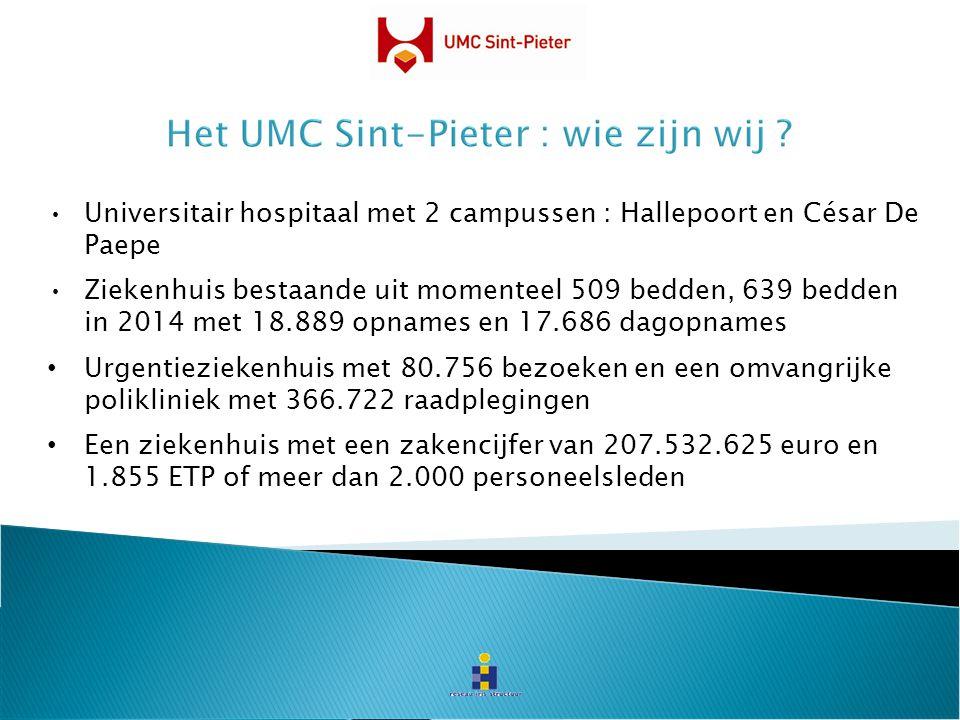 Universitair hospitaal met 2 campussen : Hallepoort en César De Paepe