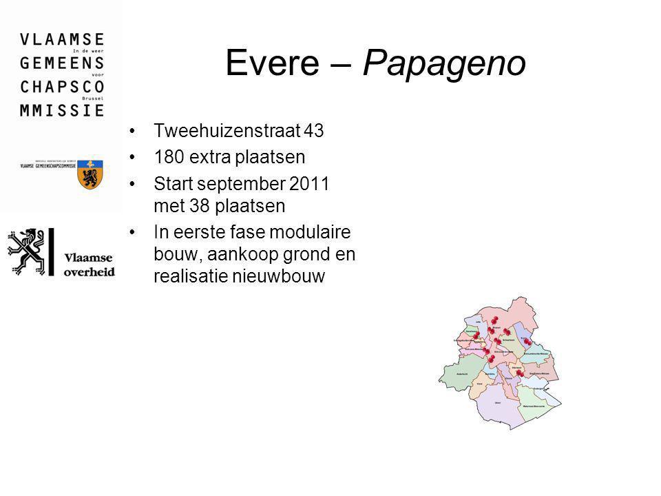 Evere – Papageno Tweehuizenstraat 43 180 extra plaatsen