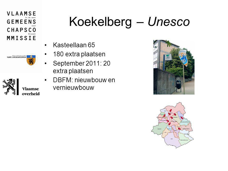 Koekelberg – Unesco Kasteellaan 65 180 extra plaatsen