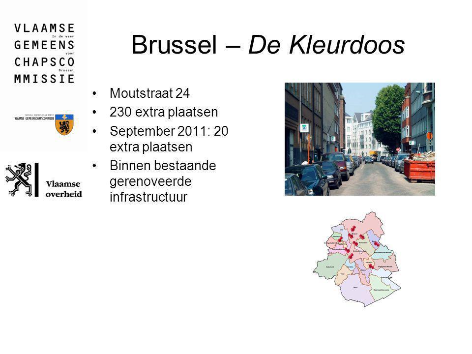 Brussel – De Kleurdoos Moutstraat 24 230 extra plaatsen