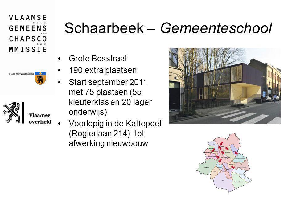 Schaarbeek – Gemeenteschool