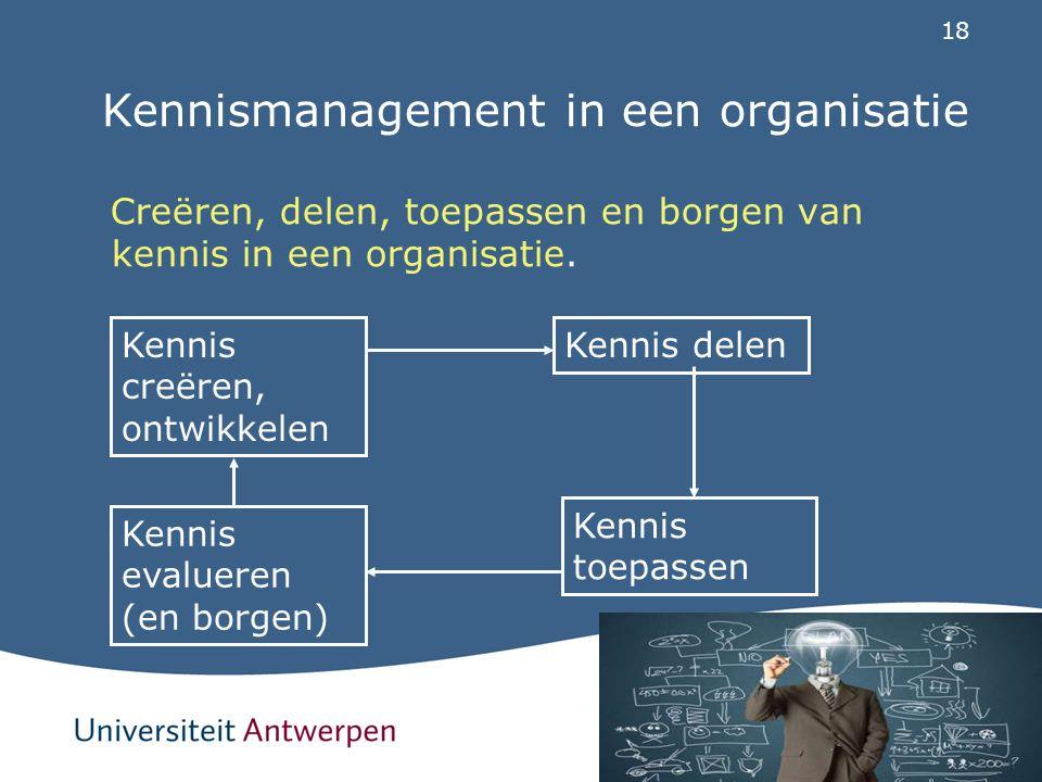 Kennismanagement in een organisatie