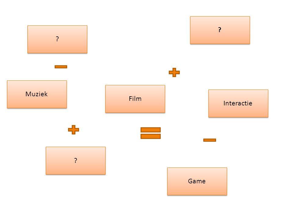 Muziek Film Interactie Game