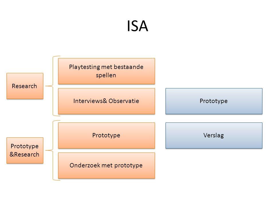 ISA Playtesting met bestaande spellen Research Interviews& Observatie