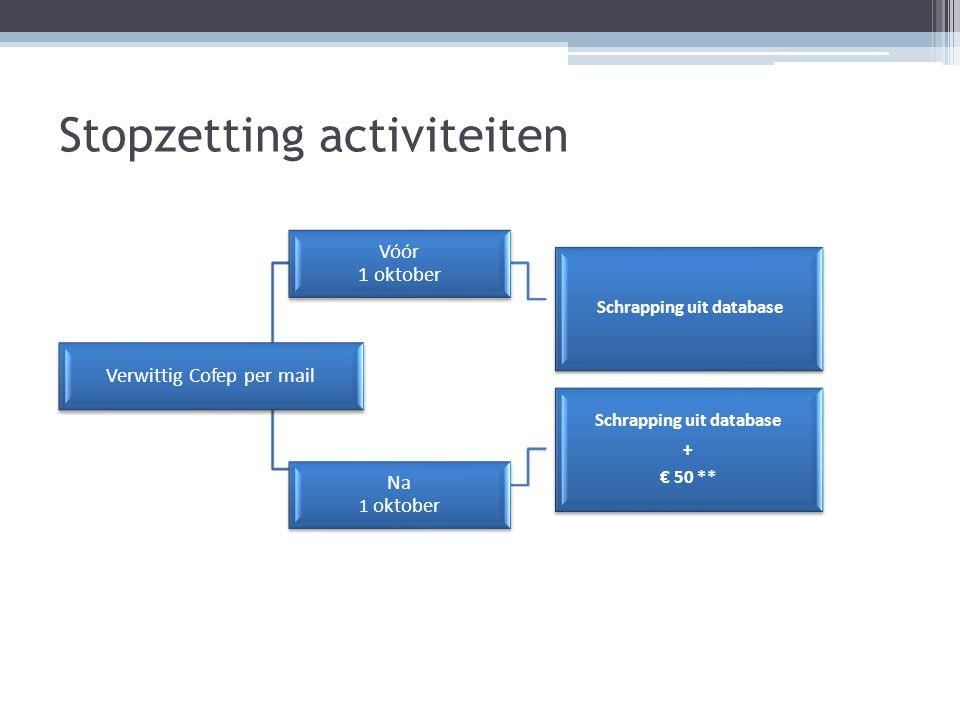 Stopzetting activiteiten