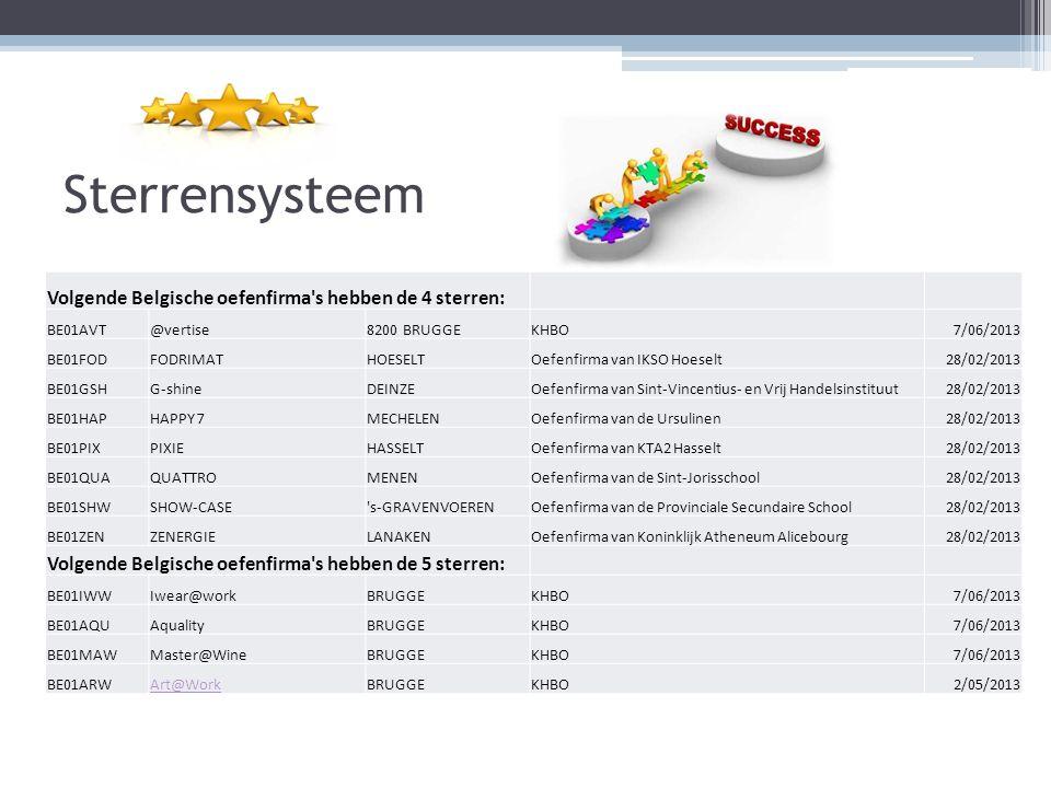 Sterrensysteem Volgende Belgische oefenfirma s hebben de 4 sterren: