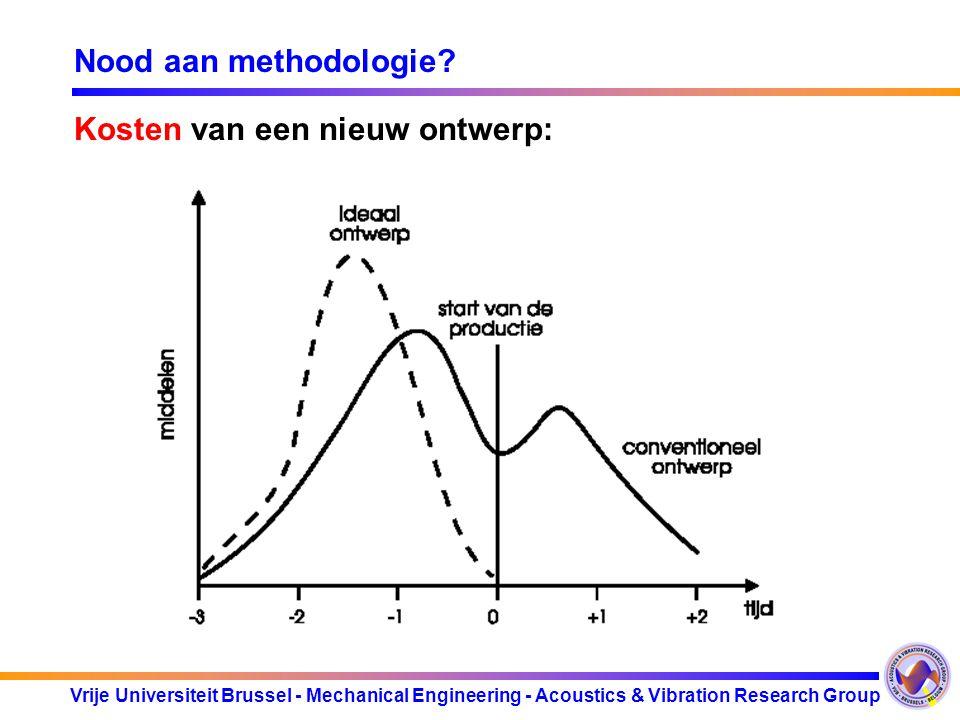 Nood aan methodologie Kosten van een nieuw ontwerp: