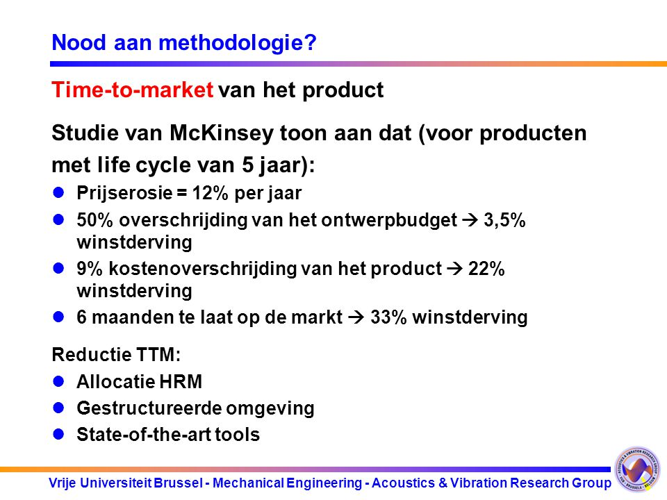 Time-to-market van het product
