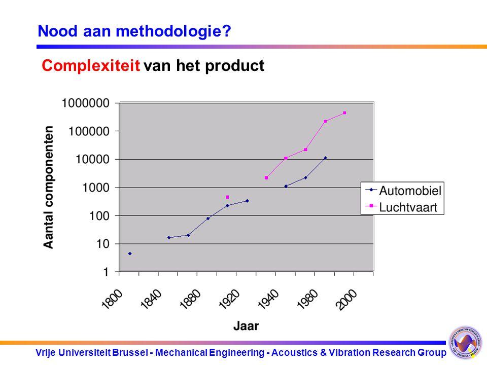 Nood aan methodologie Complexiteit van het product