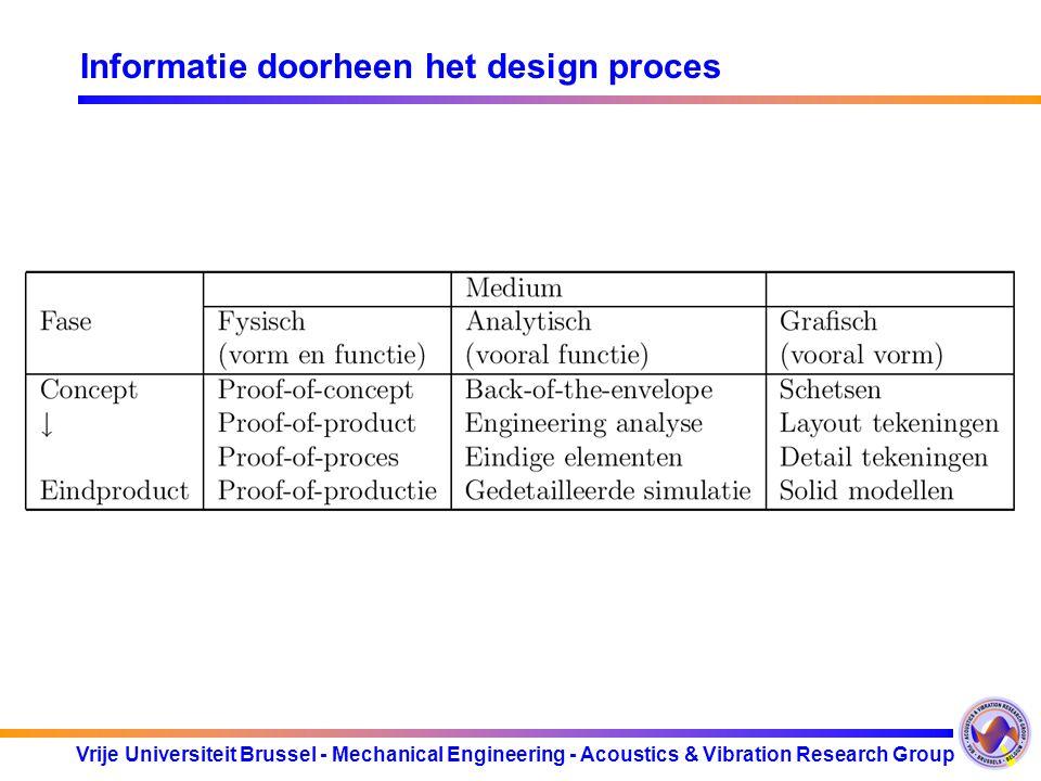 Informatie doorheen het design proces