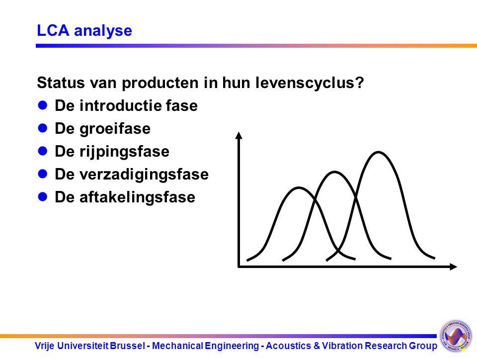 LCA analyse Status van producten in hun levenscyclus De introductie fase. De groeifase. De rijpingsfase.