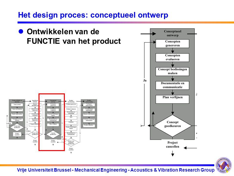 Het design proces: conceptueel ontwerp