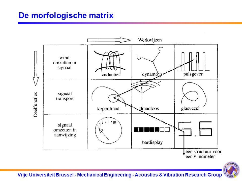 De morfologische matrix