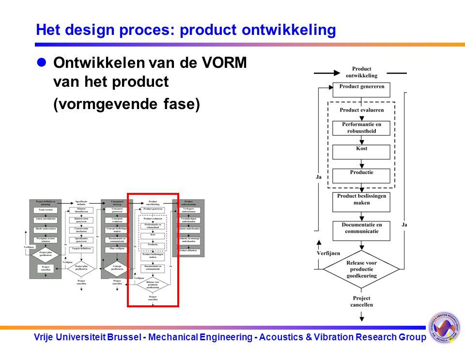 Het design proces: product ontwikkeling