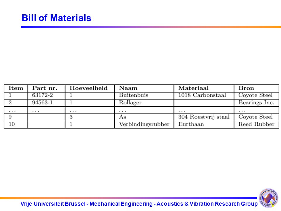 bill of material voorbeeld