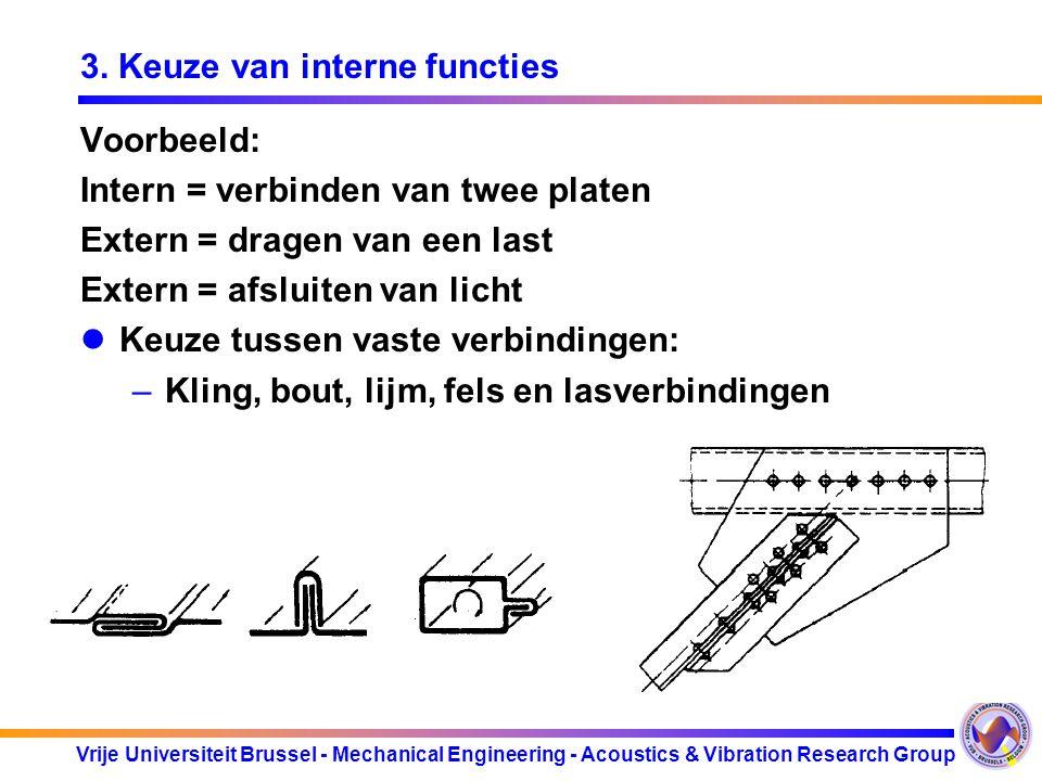 3. Keuze van interne functies