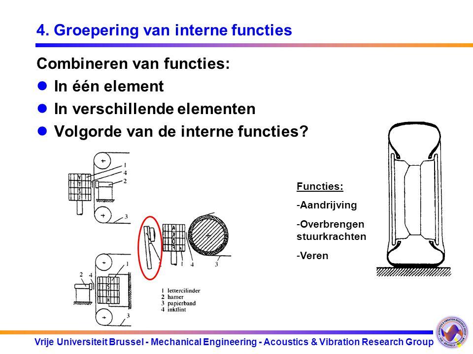 4. Groepering van interne functies