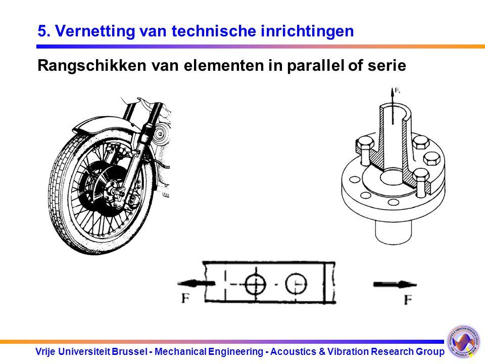 5. Vernetting van technische inrichtingen