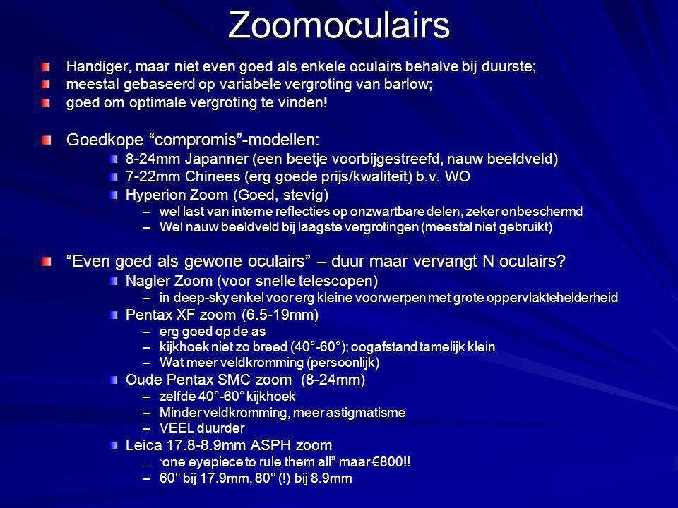 Zoomoculairs Goedkope compromis -modellen: