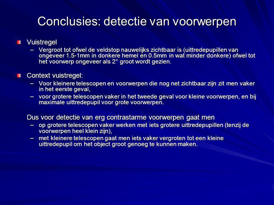 Conclusies: detectie van voorwerpen
