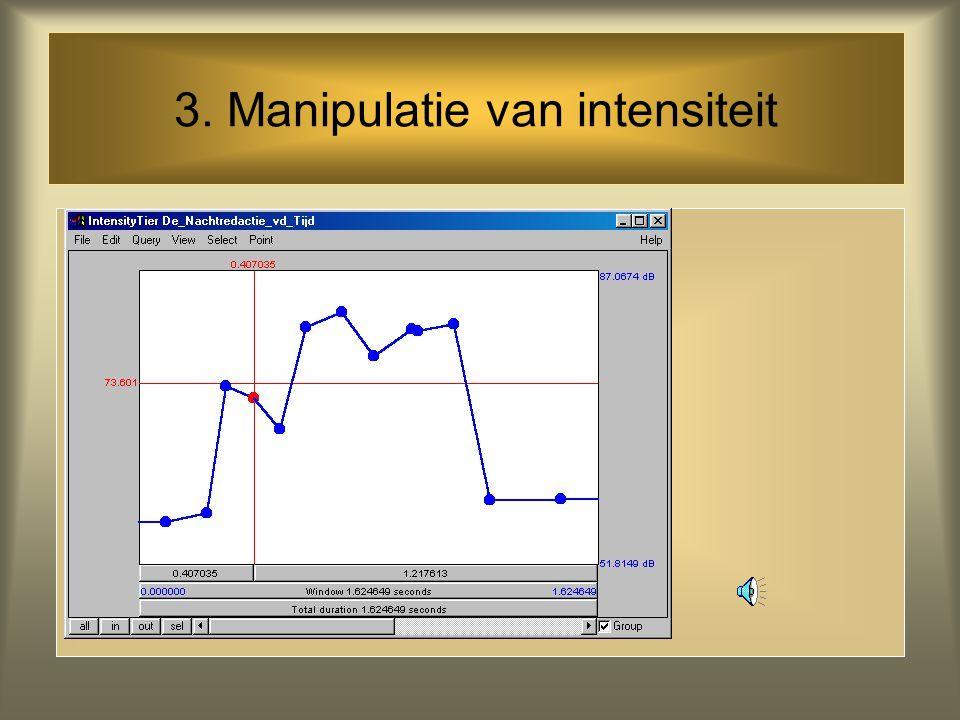 3. Manipulatie van intensiteit