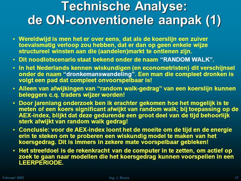 Technische Analyse: de ON-conventionele aanpak (1)
