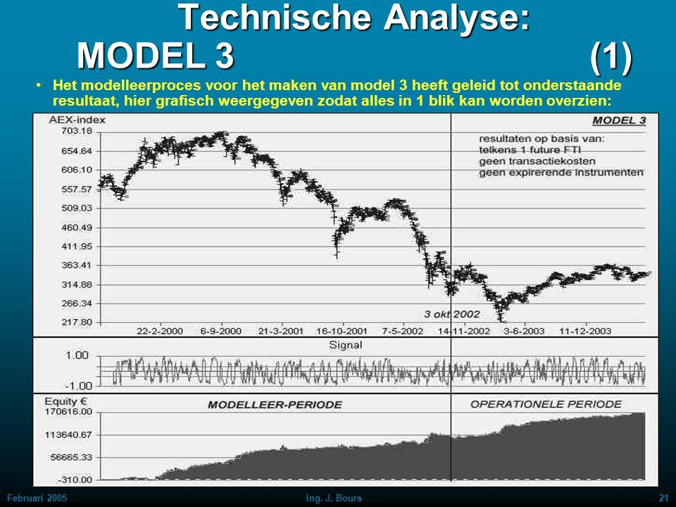 Technische Analyse: MODEL 3 (1)