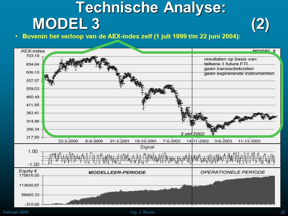 Technische Analyse: MODEL 3 (2)