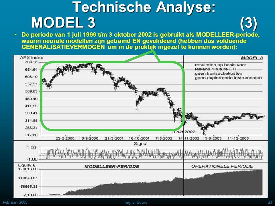 Technische Analyse: MODEL 3 (3)