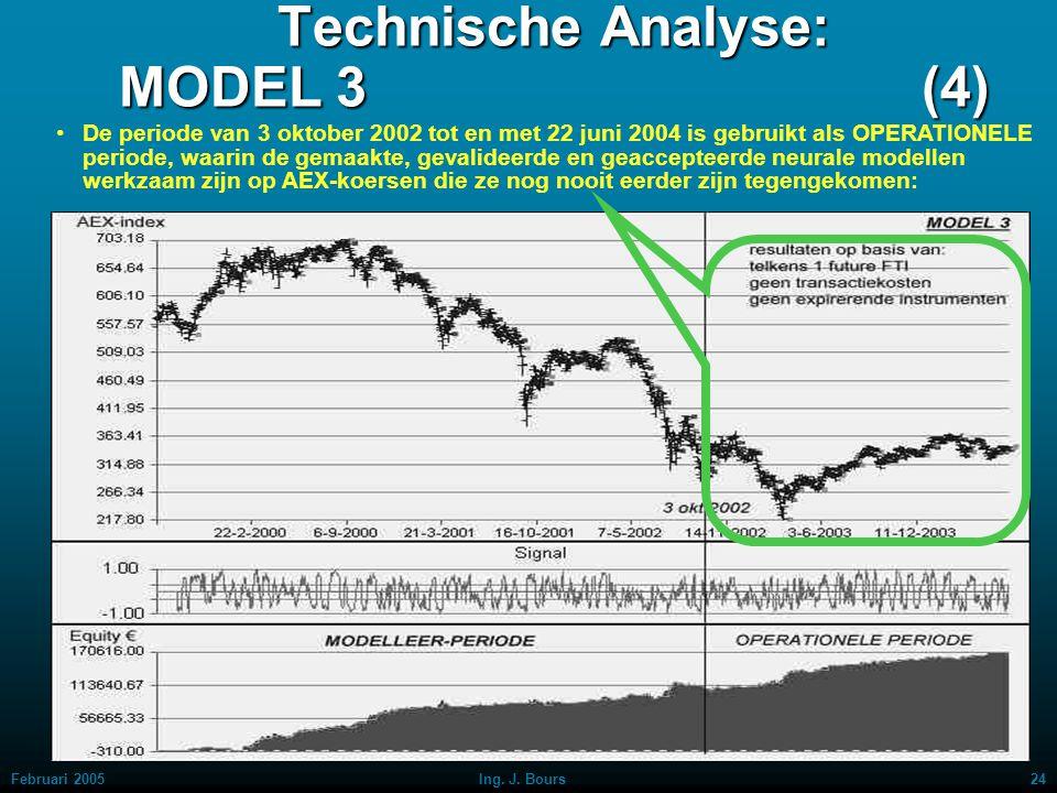 Technische Analyse: MODEL 3 (4)