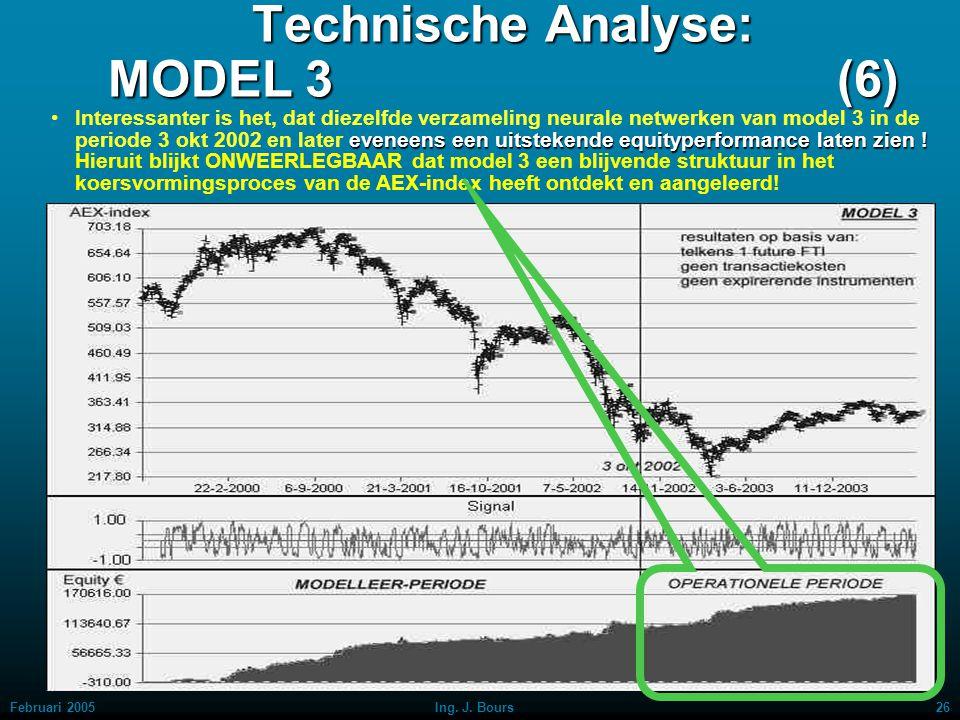 Technische Analyse: MODEL 3 (6)
